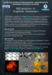 A PHD POSITION IS AVAILABLE IN THE GRAPHENE GROUP AT THE